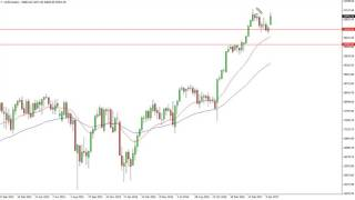 DOW Jones 30 and NASDAQ 100 Technical Analysis for the week of May 01 2017 by FXEmpire.com