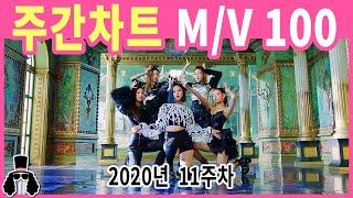 [주간차트 2020년 11주차] 금주의 KPOP 아이돌 뮤직비디오 순위 100 - 2020년 3월 15일 |…