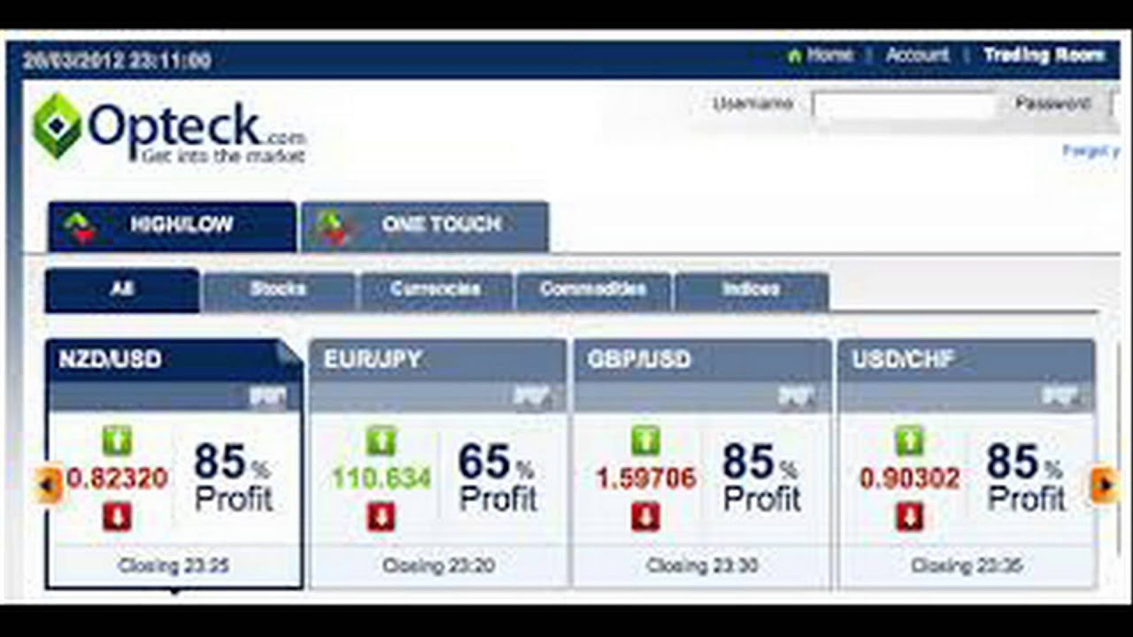 Binary options brokers complaints