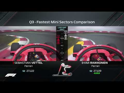 How Vettel Beat Raikkonen to Pole | 2018 Chinese Grand Prix