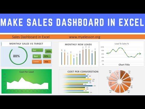 Make Sales Dashboard In Excel