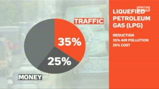 mitv - Green & Cheaper Gas: Liquefied Petroleum Gas To Be Used In Vehicles