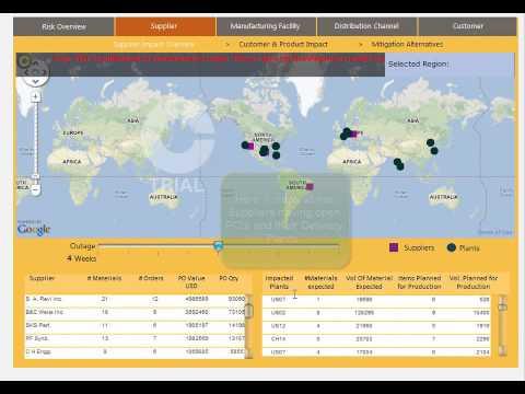 Infosys - HANAInfinites - Supply Chain Risk Management