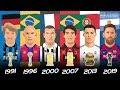 TODOS OS VENCEDORES DO PRÊMIO MELHOR JOGADOR DO MUNDO FIFA (1991-2019)