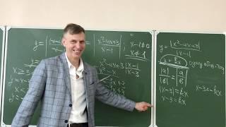 Математика Злоколючие Графики и Функции с модулем  задание 23 ОГЭ 2019