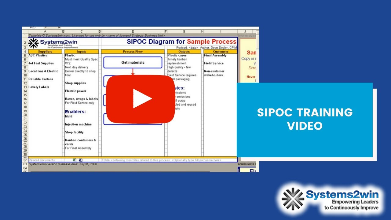 Sipoc Diagram Six Sigma Excel Template Youtube