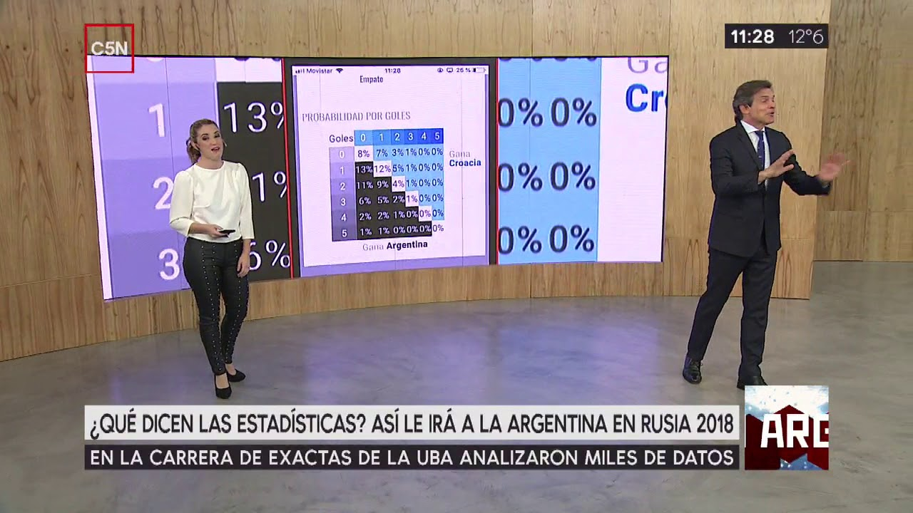 ¿Qué dicen las estadísticas? Así le irá a la Argentina en #Rusia2018