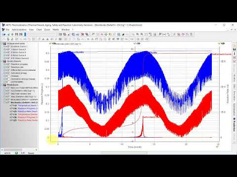 AKTS-Thermokinetics software -