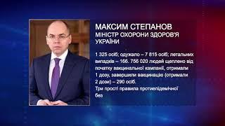 Заболеваемость COVID 19 в Украине уменьшилась МОЗ