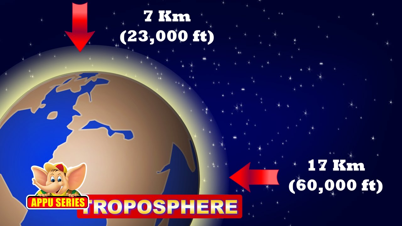 hight resolution of composition of atmosphere diagram