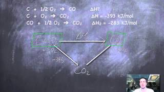 8 Hess's Law CaĮculations (using cycles)