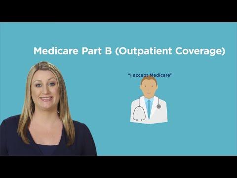 understanding-medicare-part-b