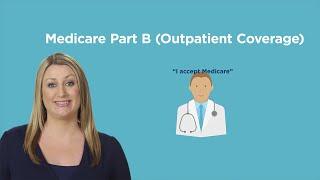 Understanding Medicare Part B