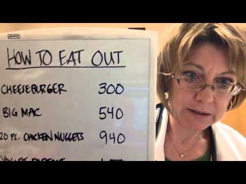 How to Lose Weight: Taking Charge of Fast Food