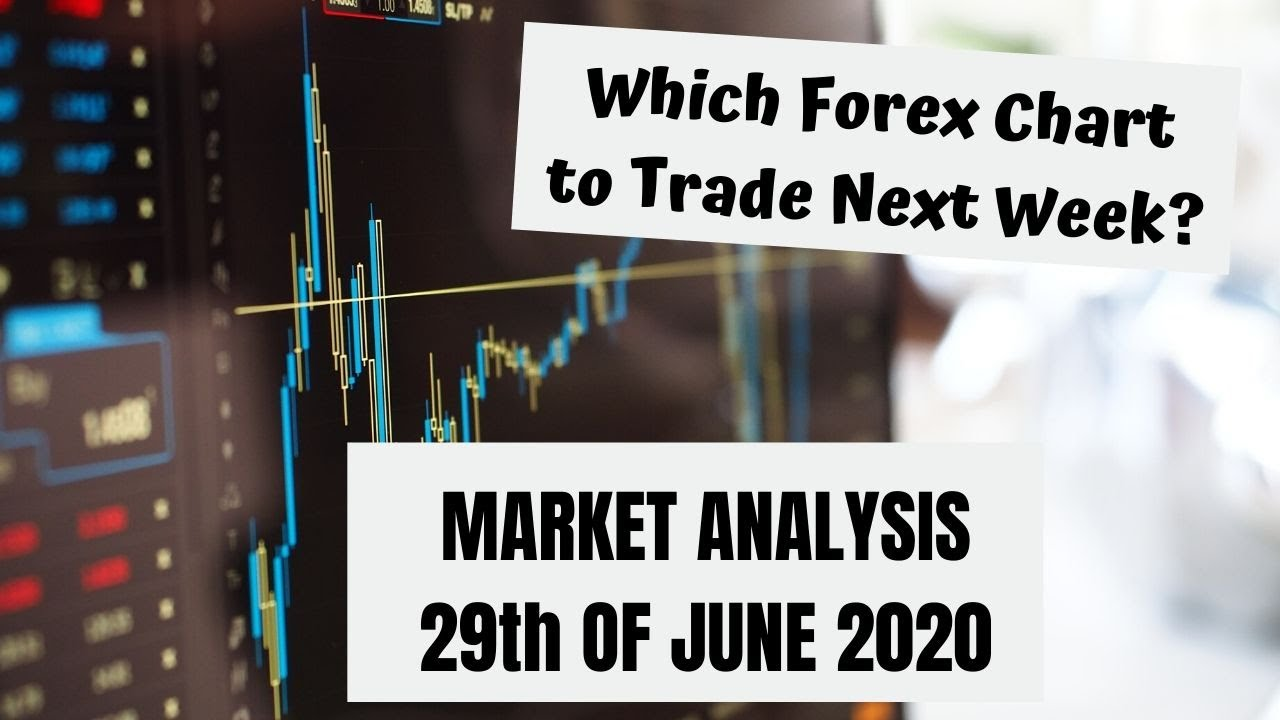 Which hot pairs to trade next week? June,29th 2020 Analysis (D1, H4, H1 Forex trading opportunities)