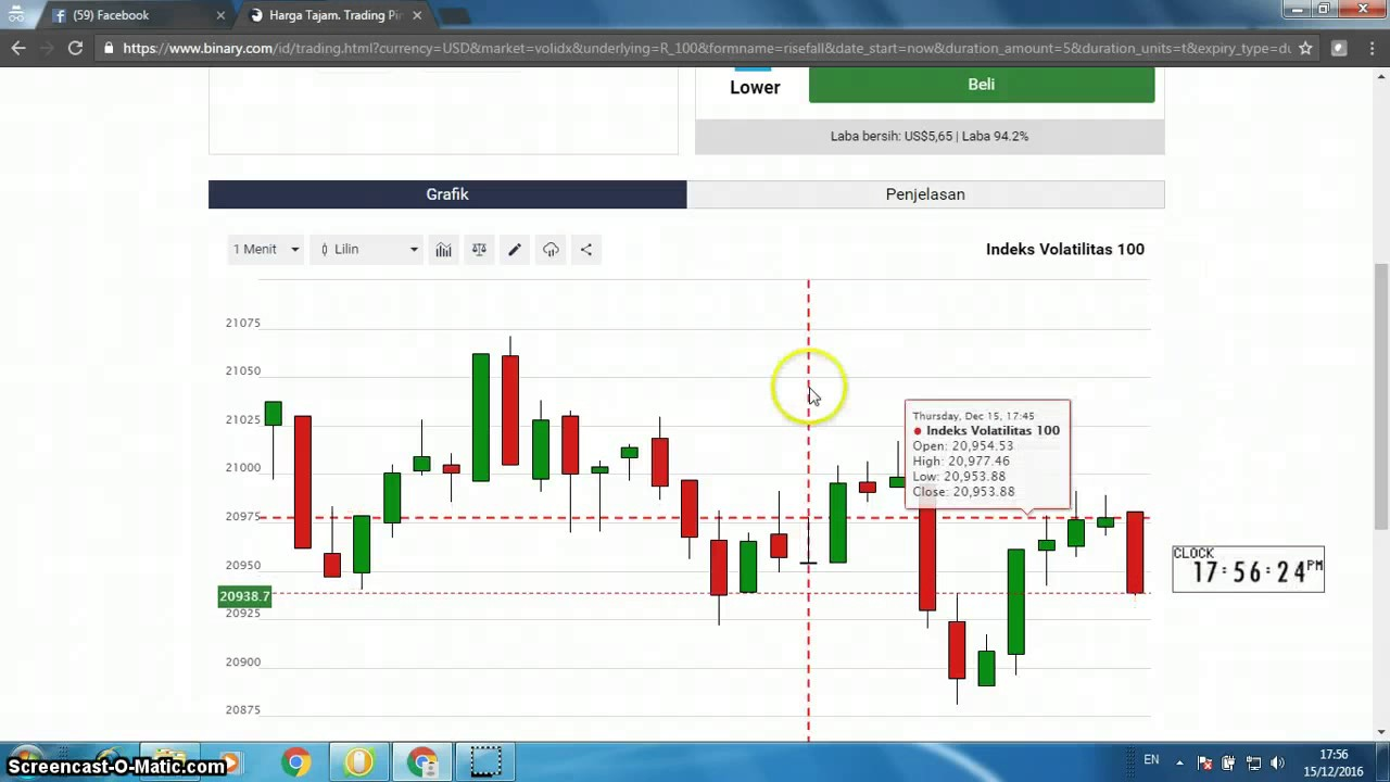 rise fall tick binary options