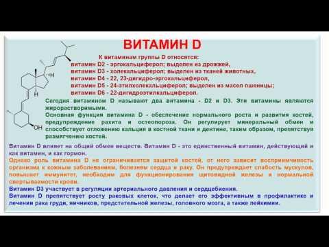Витамин а водорастворимый или жирорастворимый