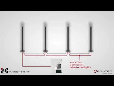 POLITEC Sistema Adebus Perimetral | RSeguridad