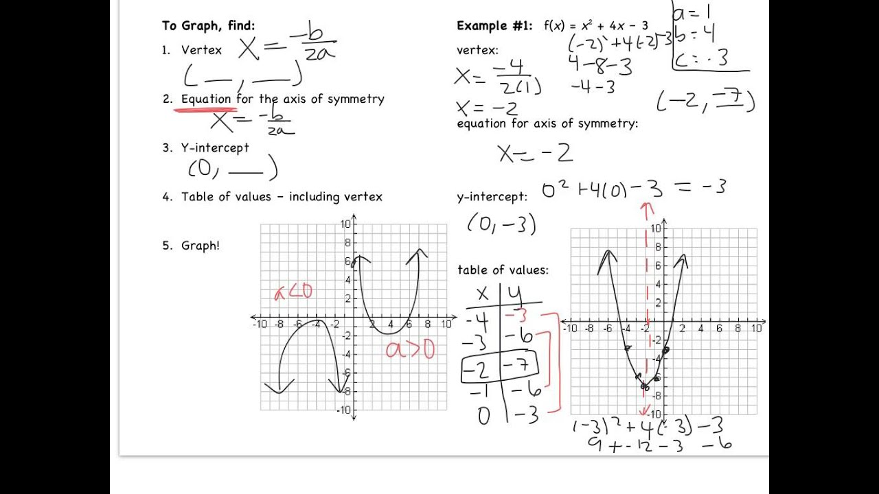 51 Graphing Quadratic Functions YouTube – Quadratic Functions Worksheet