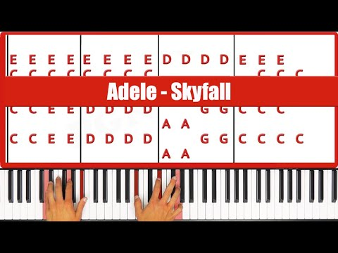 Skyfall Adele Piano Tutorial - EASY