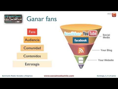 Cómo poner tu empresa en redes sociales desde cero - Community Internet