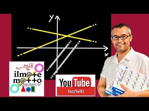 Ricerca del massimo e minimo assoluti di una funzione irrazionale from YouTube · Duration:  5 minutes 25 seconds