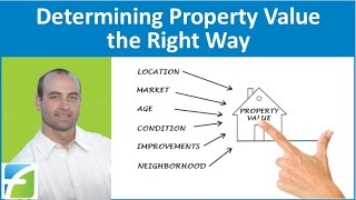 Determining Property Value the Right Way thumbnail