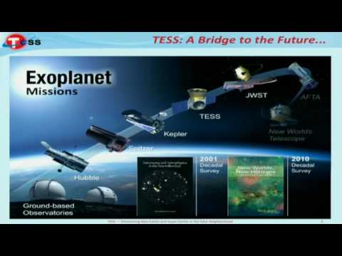 Unlocking the Secrets of Nearby Exoplanets with the TESS Mission - George Ricker