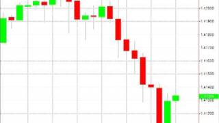 Free Forex One Hour Trading Strategies - Simple 1 Hour Forex Trading