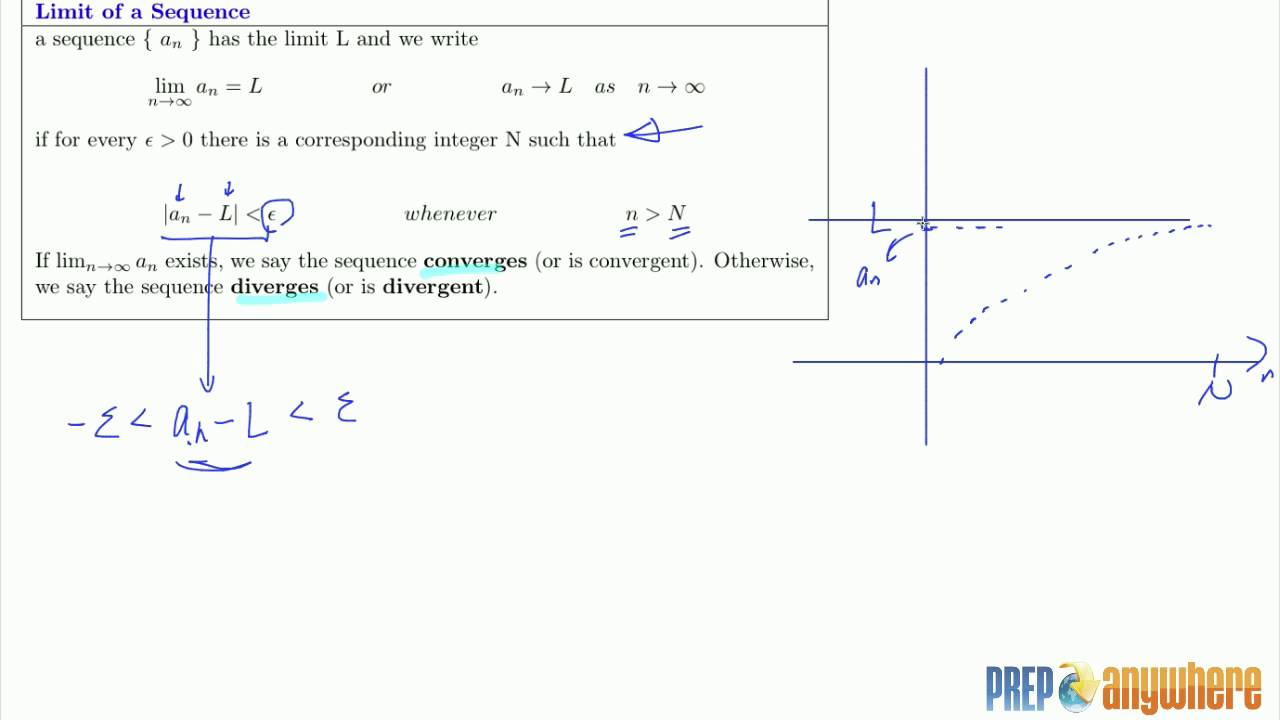 Definition Of Convergence And Divergence
