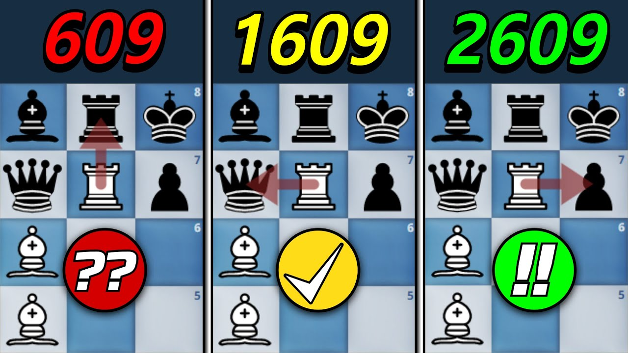 Find Out Your Chess Skill Level - Chess Quiz #9