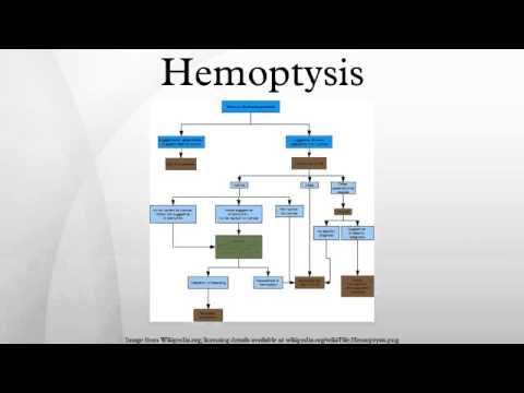 Hemoptysis YouTube