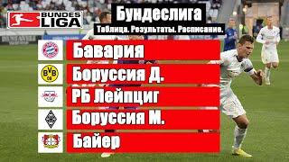 Чемпионат Германии по футболу Бундеслига 31 тур Результаты расписание таблица