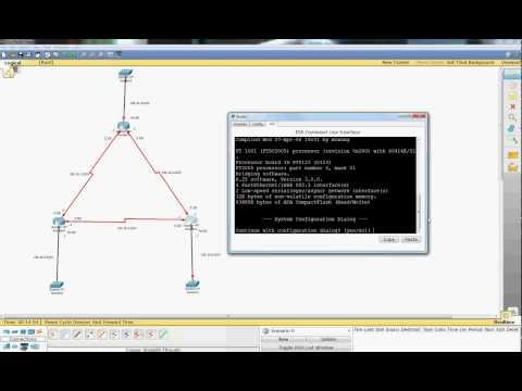 Dynamic routing and understanding Administrative Distance