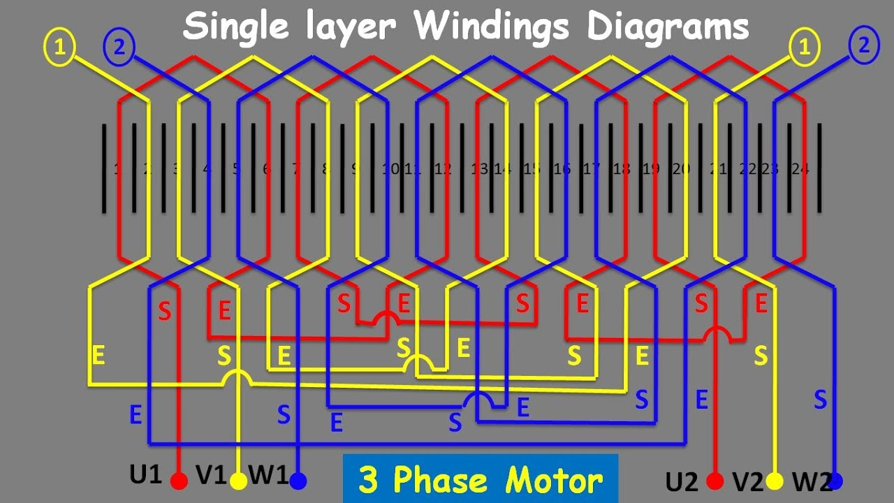 Single Layer 3 Phase Induction Motor Winding Diagram For 24 Slots 4 Poles