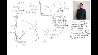 Matematikë, Matematike apo Matematika? Trigonomietri: Sinus & Cosinus 2 nga Flamur Shala -Pikënisja