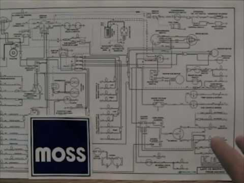 wiring diagram how to use to fix a problem wiring diagram how to use to fix a problem