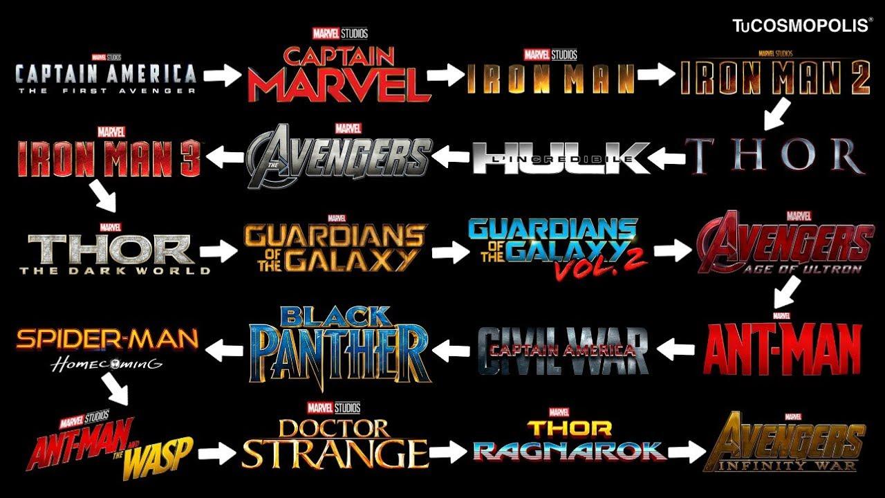 Esta Es La Cronologia Oficial De Marvel Para Ver Sus Peliculas Antes