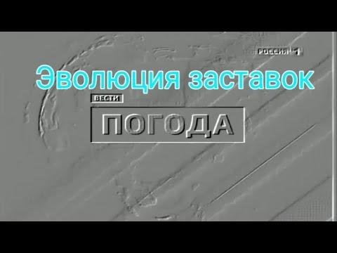"Эволюция заставок рубрики ""Вести Погода"""