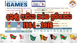 South Asian Games History | 1984 - 2016