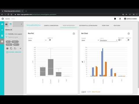KAPA RNA-Seq data analysis with Genialis platform