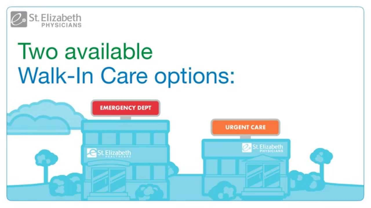 Urgent Care vs. Emergency Department - Which Should You Use? - YouTube