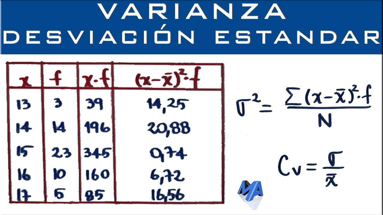 Como sacar la media varianza y desviación estándar