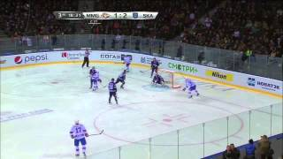 Daily KHL Update - December 9th, 2014 (English)
