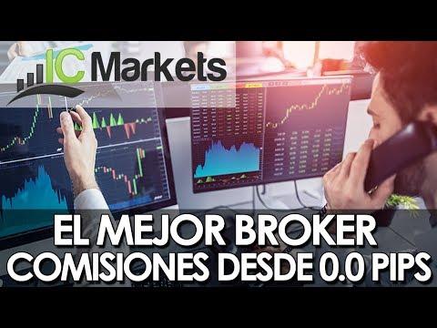 📲📈-ic-markets-el-broker-con-las-mas-bajas-comisiones-|-mejor-broker-2020-📈