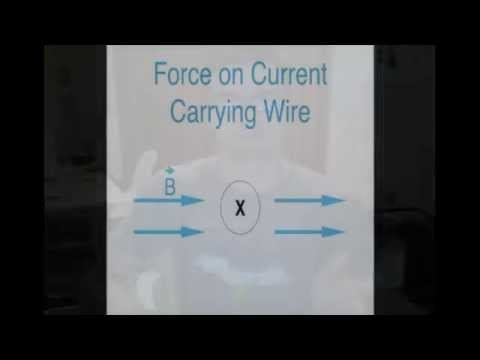 Magnetism for Charges and Wires