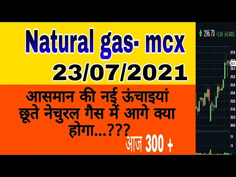 Today natural gas dhamaka news & trading analysis strategy Friday 23/07/2021 !! Natural gas trend