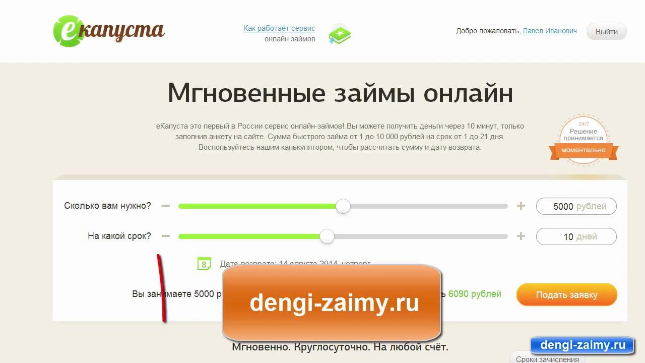 московский индустриальный банк проценты по кредитам