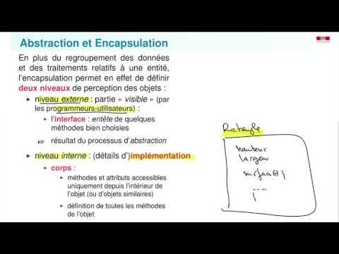 JAVA POO: Introduction et notions de base