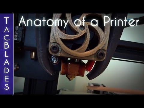 Anatomy of a Printer